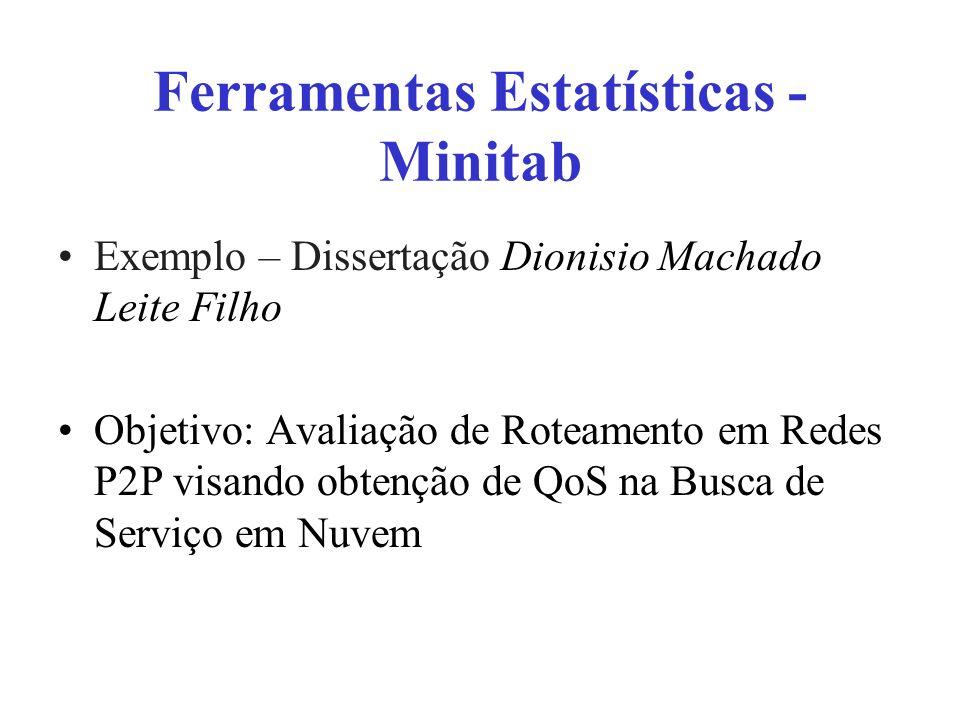 Ferramentas Estatísticas - Minitab Exemplo – Dissertação Dionisio Machado Leite Filho Objetivo: Avaliação de Roteamento em Redes P2P visando obtenção de QoS na Busca de Serviço em Nuvem
