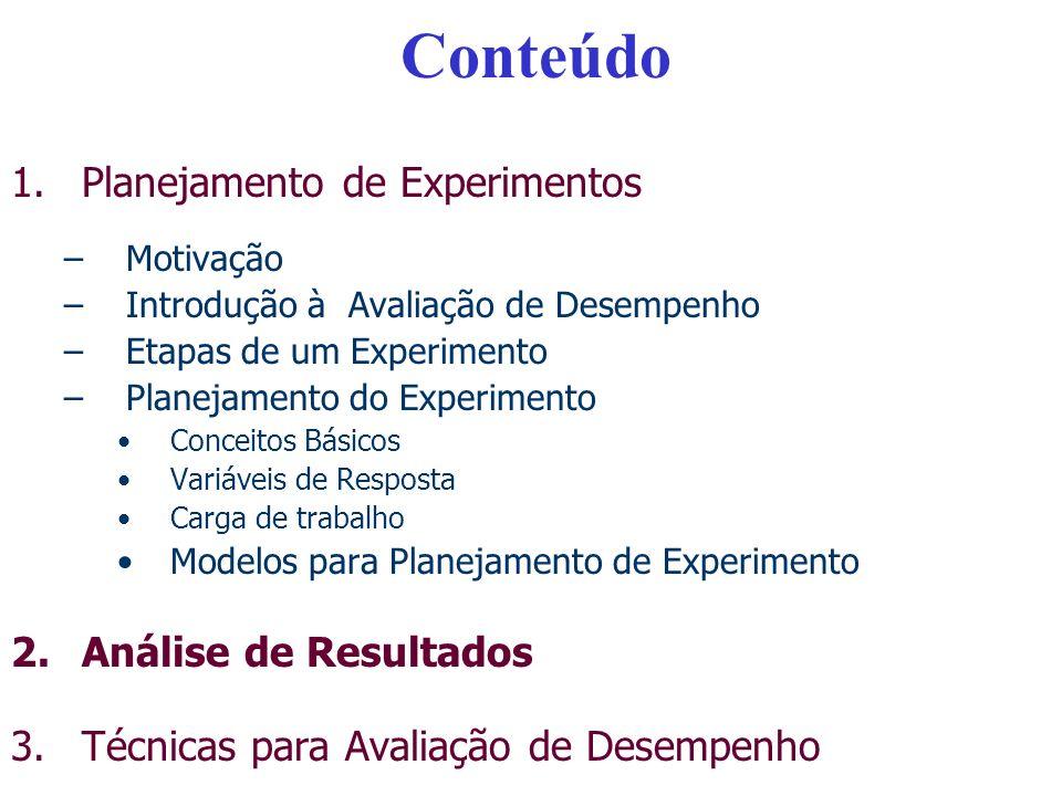 Conteúdo 1.Planejamento de Experimentos –Motivação –Introdução à Avaliação de Desempenho –Etapas de um Experimento –Planejamento do Experimento Conceitos Básicos Variáveis de Resposta Carga de trabalho Modelos para Planejamento de Experimento 2.Análise de Resultados 3.Técnicas para Avaliação de Desempenho
