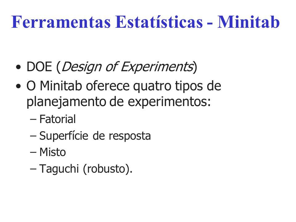 Ferramentas Estatísticas - Minitab DOE (Design of Experiments) O Minitab oferece quatro tipos de planejamento de experimentos: –Fatorial –Superfície d