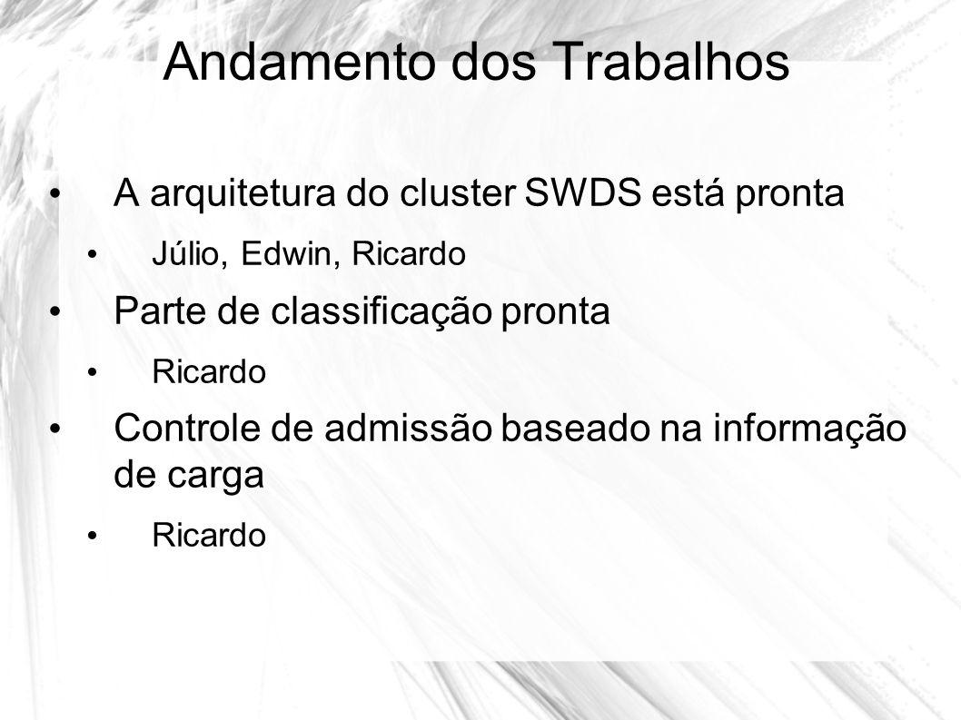 Andamento dos Trabalhos A arquitetura do cluster SWDS está pronta Júlio, Edwin, Ricardo Parte de classificação pronta Ricardo Controle de admissão bas