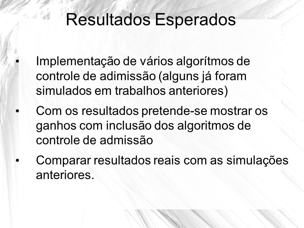 Resultados Esperados Implementação de vários algorítmos de controle de adimissão (alguns já foram simulados em trabalhos anteriores) Com os resultados