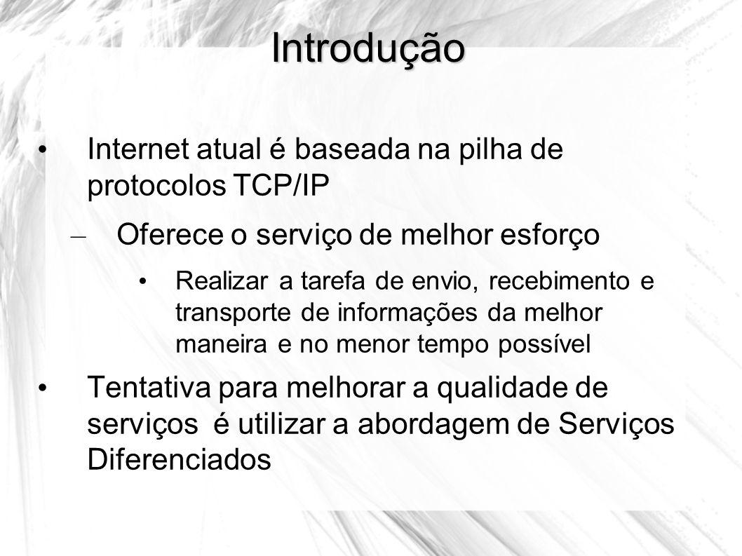 Introdução Internet atual é baseada na pilha de protocolos TCP/IP – Oferece o serviço de melhor esforço Realizar a tarefa de envio, recebimento e tran