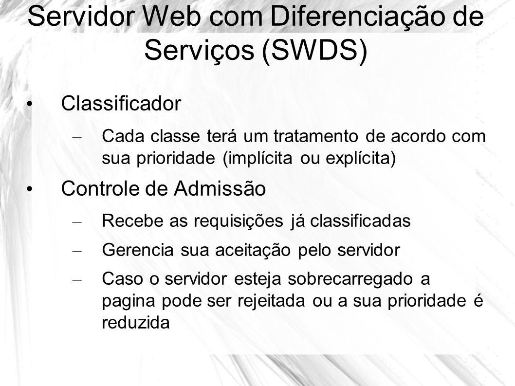 Servidor Web com Diferenciação de Serviços (SWDS) Cluster de Servidores Web – Responsável por atender as requisições conforme o algorítmo de escalonamento – Resultados são retornados ao cliente que originou a solicitação.