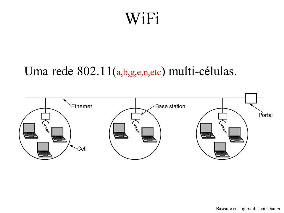 WiFi Uma rede 802.11( a,b,g,e,n,etc ) multi-células. Baseado em figura do Tanenbaum