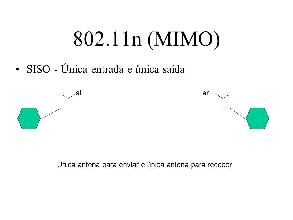 802.11n (MIMO) SISO - Única entrada e única saída atar Única antena para enviar e única antena para receber