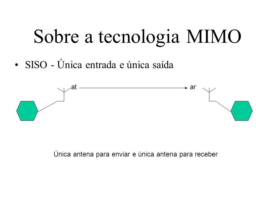Sobre a tecnologia MIMO SISO - Única entrada e única saída atar Única antena para enviar e única antena para receber