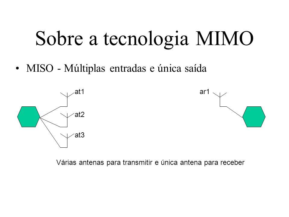 Sobre a tecnologia MIMO MISO - Múltiplas entradas e única saída at1 at2 at3 ar1 Várias antenas para transmitir e única antena para receber