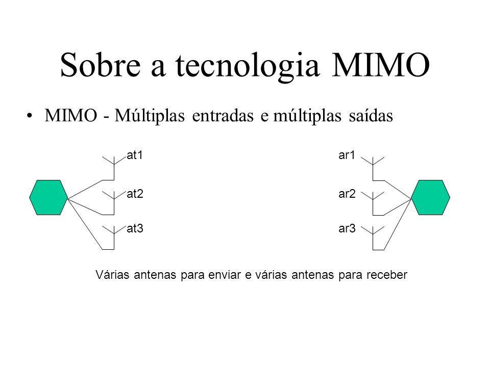 Sobre a tecnologia MIMO MIMO - Múltiplas entradas e múltiplas saídas at1 at2 at3 ar1 ar2 ar3 Várias antenas para enviar e várias antenas para receber