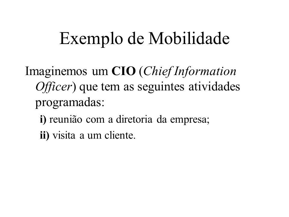 Exemplo de Mobilidade Imaginemos um CIO (Chief Information Officer) que tem as seguintes atividades programadas: i) reunião com a diretoria da empresa