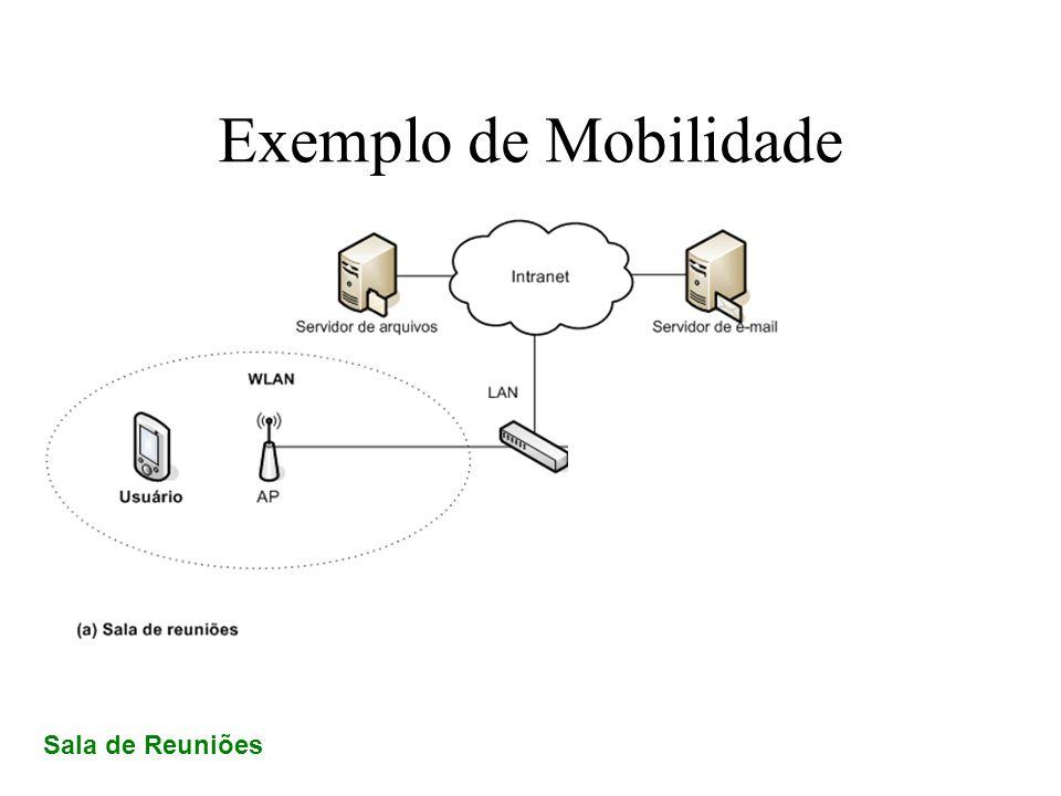 Exemplo de Mobilidade Sala de Reuniões