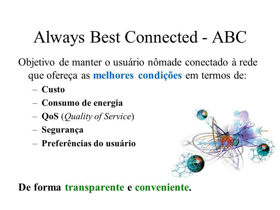 Always Best Connected - ABC Objetivo de manter o usuário nômade conectado à rede que ofereça as melhores condições em termos de: –Custo –Consumo de en