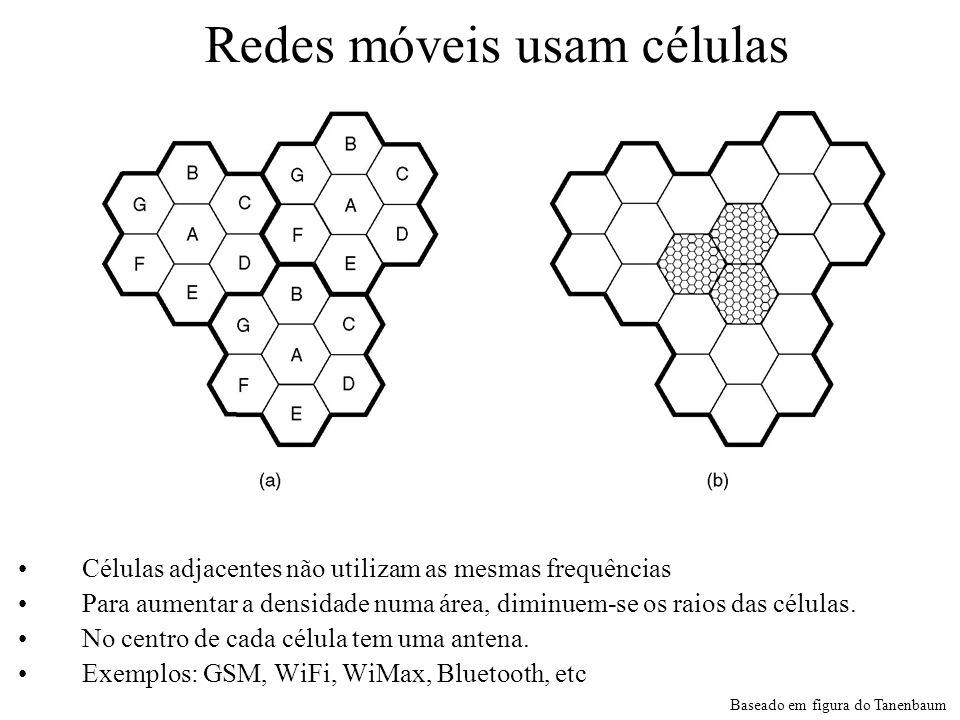 Redes móveis usam células Células adjacentes não utilizam as mesmas frequências Para aumentar a densidade numa área, diminuem-se os raios das células.