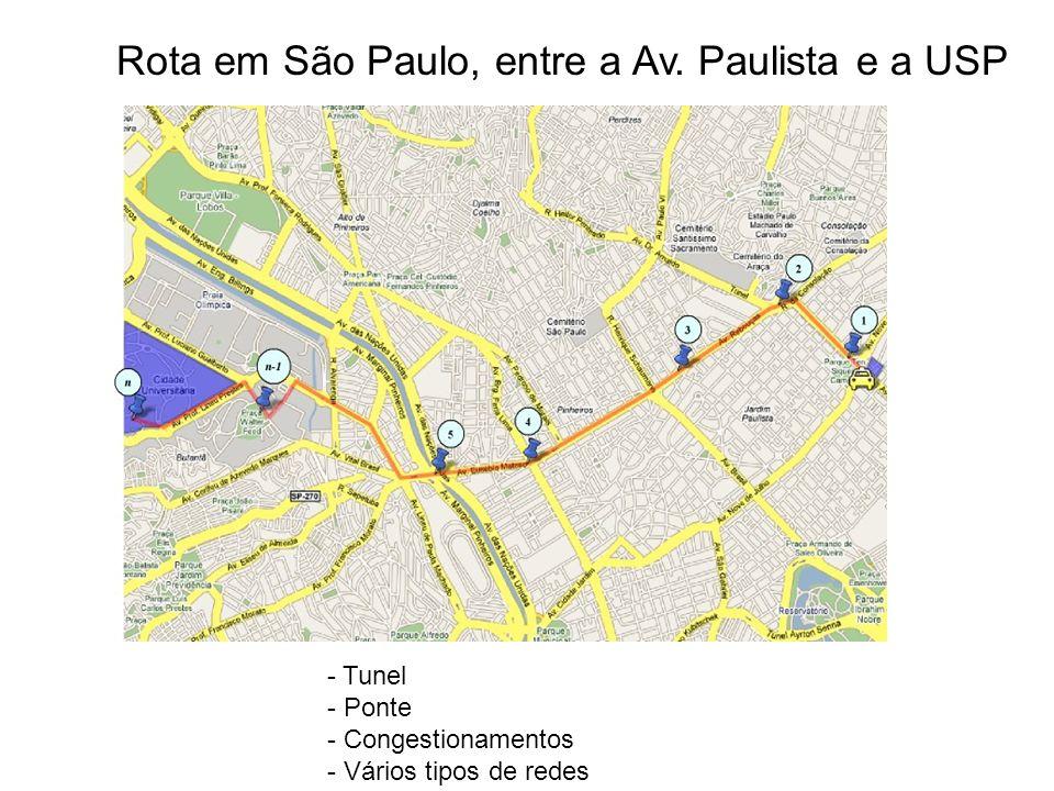 Rota em São Paulo, entre a Av. Paulista e a USP - Tunel - Ponte - Congestionamentos - Vários tipos de redes