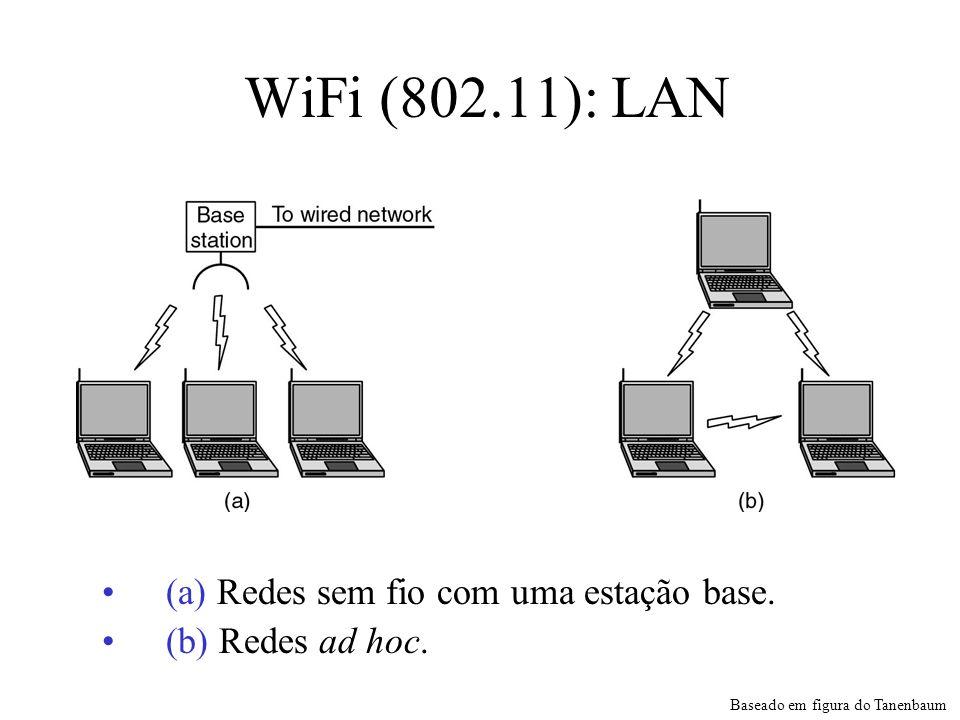 WiFi (802.11): LAN (a) Redes sem fio com uma estação base. (b) Redes ad hoc. Baseado em figura do Tanenbaum