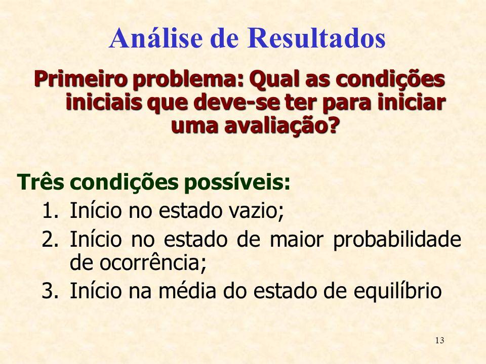 13 Análise de Resultados Primeiro problema: Qual as condições iniciais que deve-se ter para iniciar uma avaliação? Três condições possíveis: 1.Início