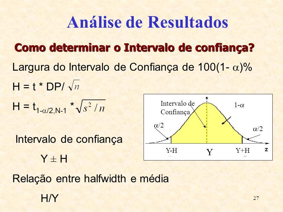 27 Análise de Resultados 1- /2 Intervalo de Confiança Y Y+H Y-H Como determinar o Intervalo de confiança? Largura do Intervalo de Confiança de 100(1-