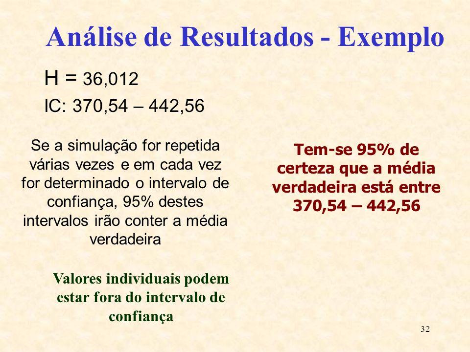 32 Análise de Resultados - Exemplo H = 36,012 IC: 370,54 – 442,56 Tem-se 95% de certeza que a média verdadeira está entre 370,54 – 442,56 Valores indi