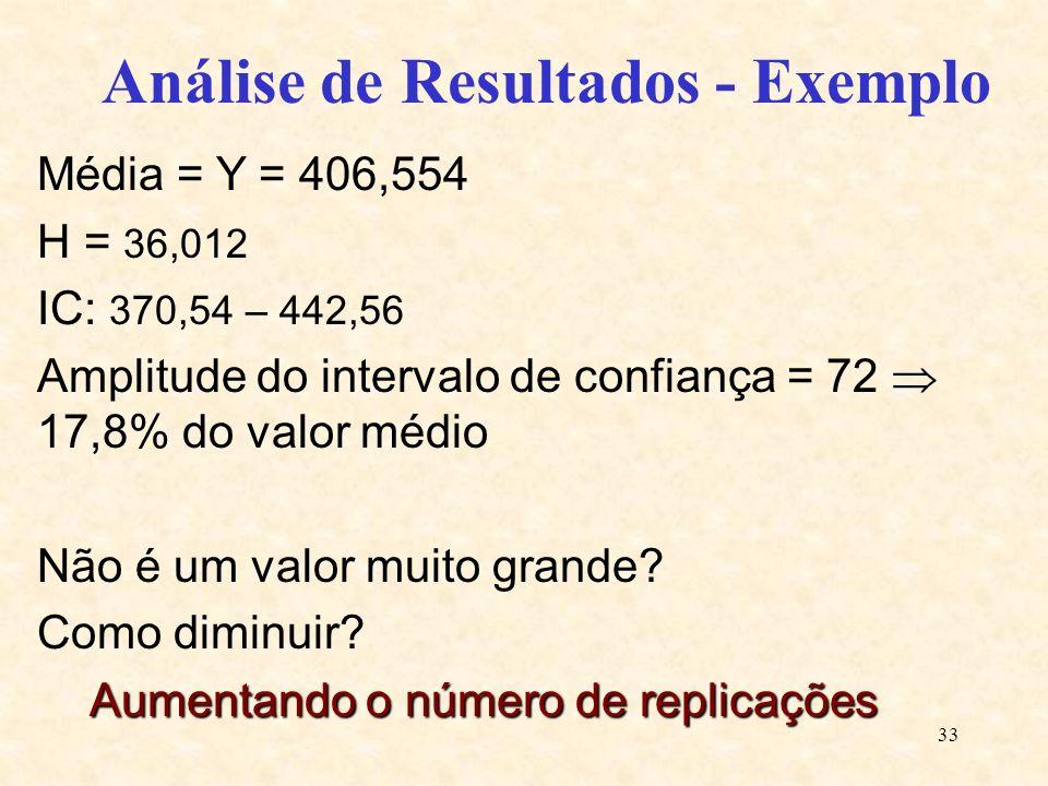 33 Análise de Resultados - Exemplo Média = Y = 406,554 H = 36,012 IC: 370,54 – 442,56 Amplitude do intervalo de confiança = 72 17,8% do valor médio Nã