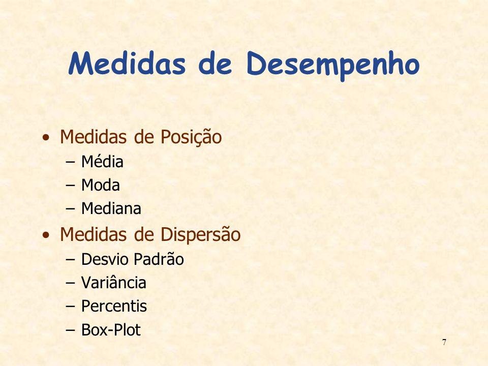 7 Medidas de Desempenho Medidas de Posição –Média –Moda –Mediana Medidas de Dispersão –Desvio Padrão –Variância –Percentis –Box-Plot