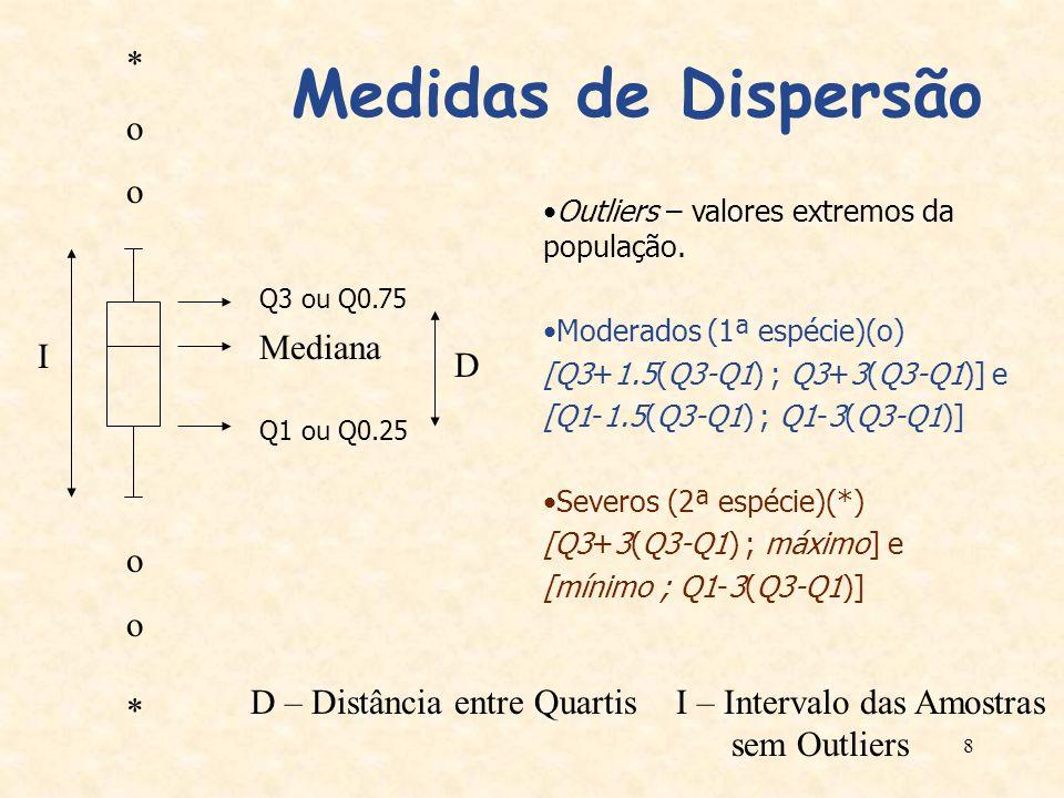 9 Medidas de Dispersão Valores extremos Outliers –Dados díspares, muito grandes ou muito pequenos, em relação aos demais, –Influenciam muito as médias –Podem distorcer conclusões –É fundamental sua detecção e tratamento.