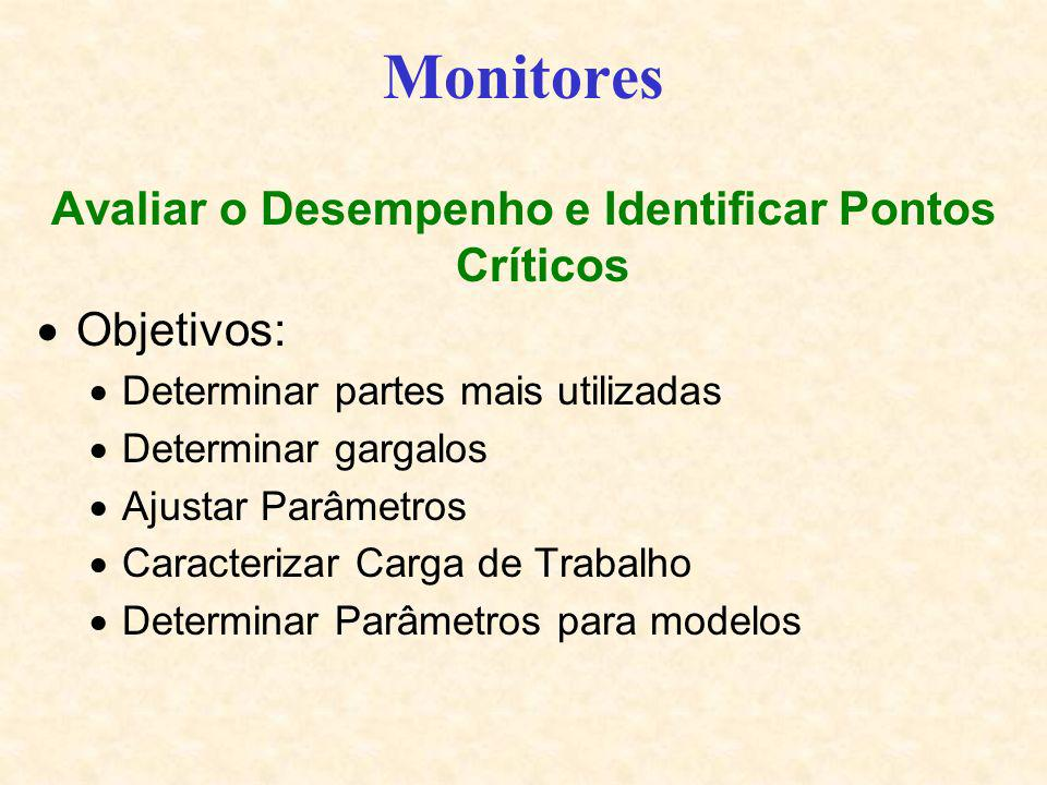 Monitores Avaliar o Desempenho e Identificar Pontos Críticos Objetivos: Determinar partes mais utilizadas Determinar gargalos Ajustar Parâmetros Carac
