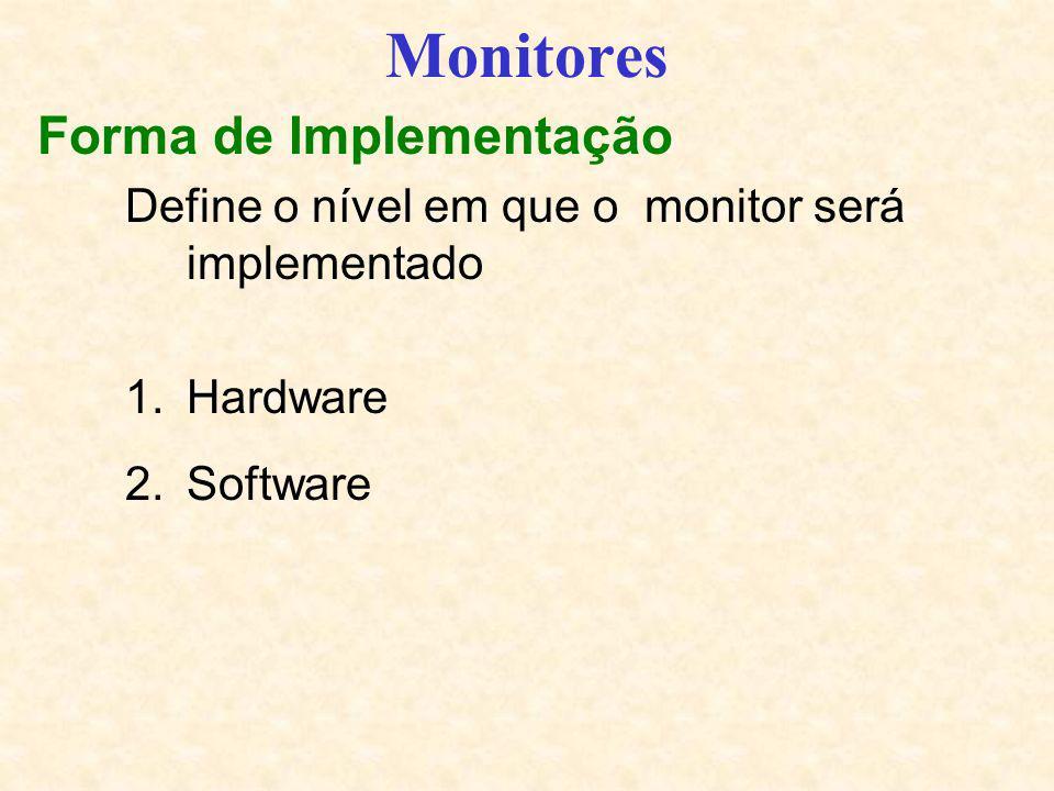 Monitores Forma de Implementação Define o nível em que o monitor será implementado 1.Hardware 2.Software