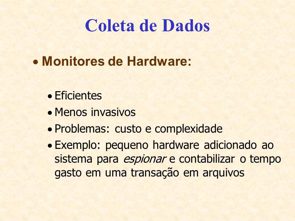 Coleta de Dados Monitores de Hardware: Eficientes Menos invasivos Problemas: custo e complexidade Exemplo: pequeno hardware adicionado ao sistema para