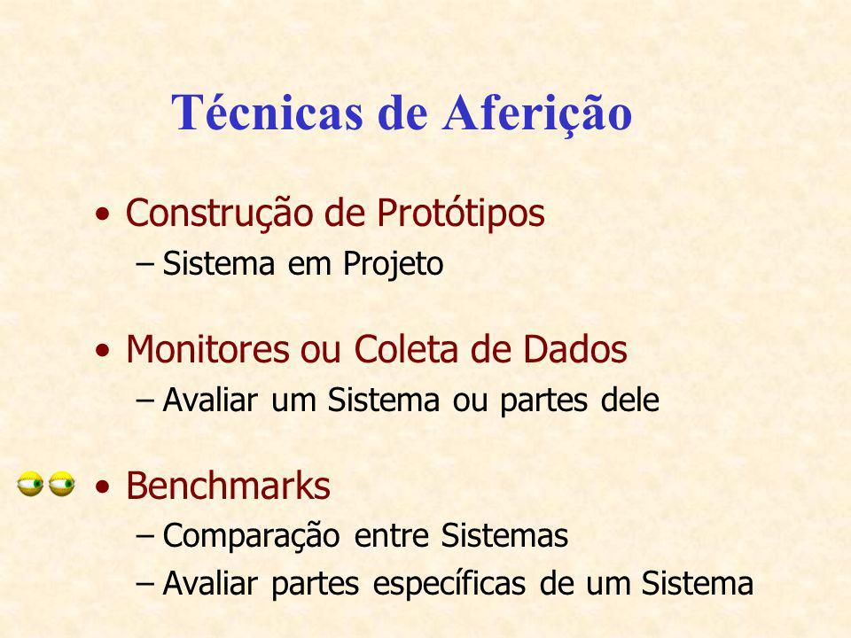 Técnicas de Aferição Construção de Protótipos –Sistema em Projeto Monitores ou Coleta de Dados –Avaliar um Sistema ou partes dele Benchmarks –Comparaç