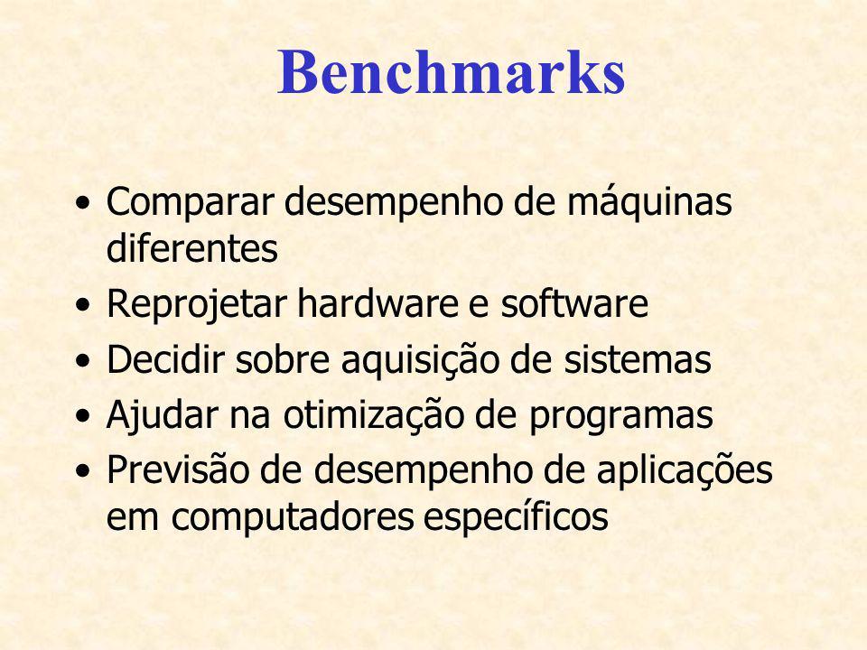 Benchmarks Comparar desempenho de máquinas diferentes Reprojetar hardware e software Decidir sobre aquisição de sistemas Ajudar na otimização de progr