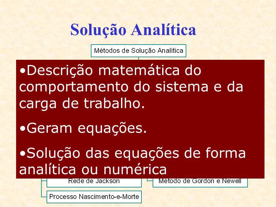 Solução Analítica Descrição matemática do comportamento do sistema e da carga de trabalho. Geram equações. Solução das equações de forma analítica ou