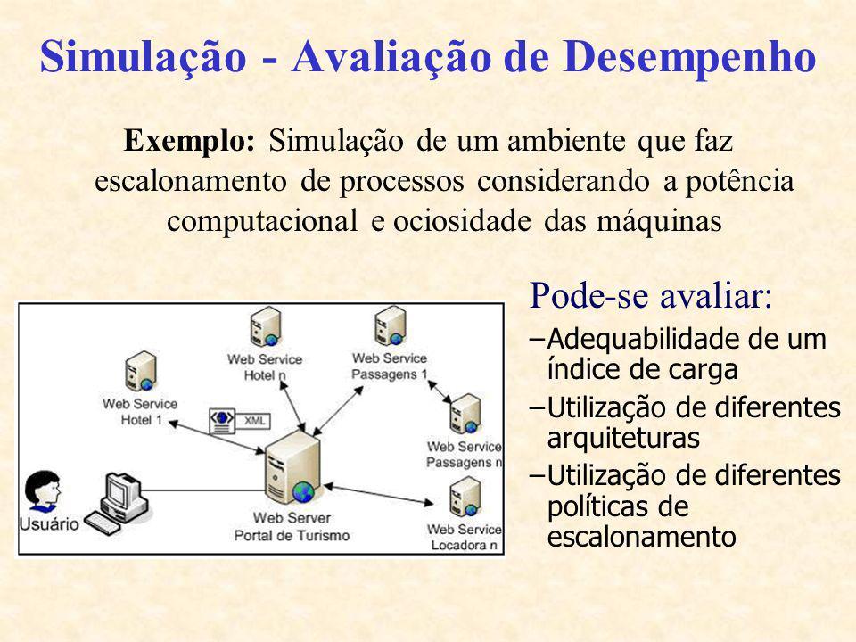 Simulação - Avaliação de Desempenho Exemplo: Simulação de um ambiente que faz escalonamento de processos considerando a potência computacional e ocios
