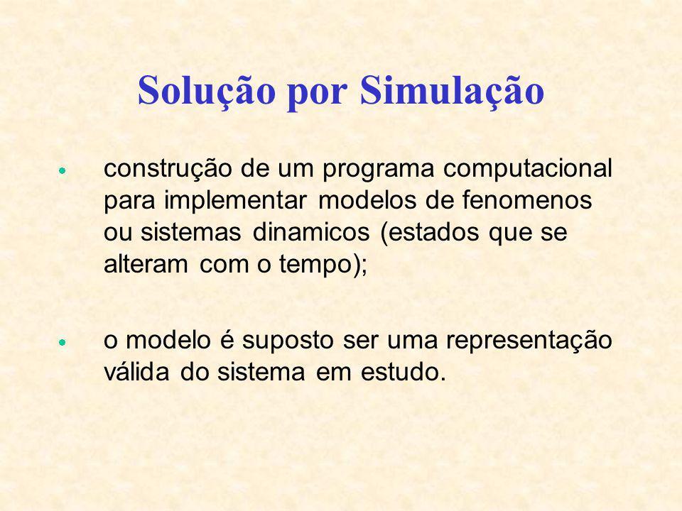 Solução por Simulação construção de um programa computacional para implementar modelos de fenomenos ou sistemas dinamicos (estados que se alteram com