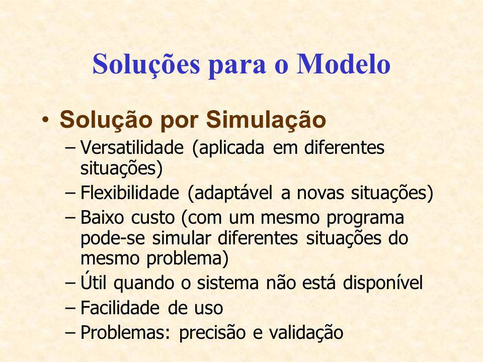 Soluções para o Modelo Solução por Simulação –Versatilidade (aplicada em diferentes situações) –Flexibilidade (adaptável a novas situações) –Baixo cus