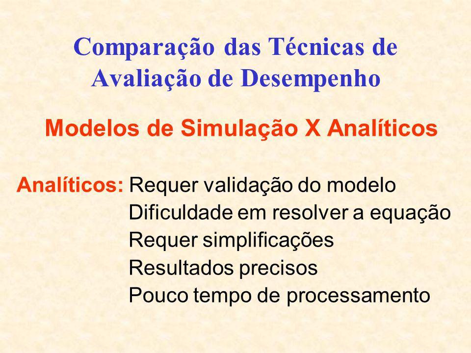 Comparação das Técnicas de Avaliação de Desempenho Modelos de Simulação X Analíticos Analíticos: Requer validação do modelo Dificuldade em resolver a