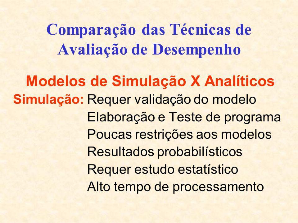 Comparação das Técnicas de Avaliação de Desempenho Modelos de Simulação X Analíticos Simulação: Requer validação do modelo Elaboração e Teste de progr