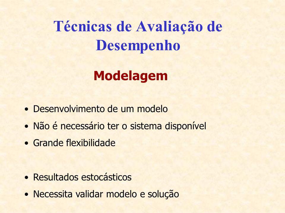 Técnicas de Avaliação de Desempenho Modelagem Desenvolvimento de um modelo Não é necessário ter o sistema disponível Grande flexibilidade Resultados e