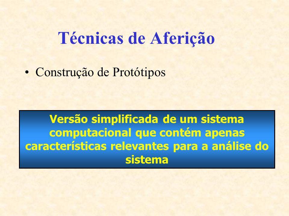 Técnicas de Aferição Construção de Protótipos Versão simplificada de um sistema computacional que contém apenas características relevantes para a anál