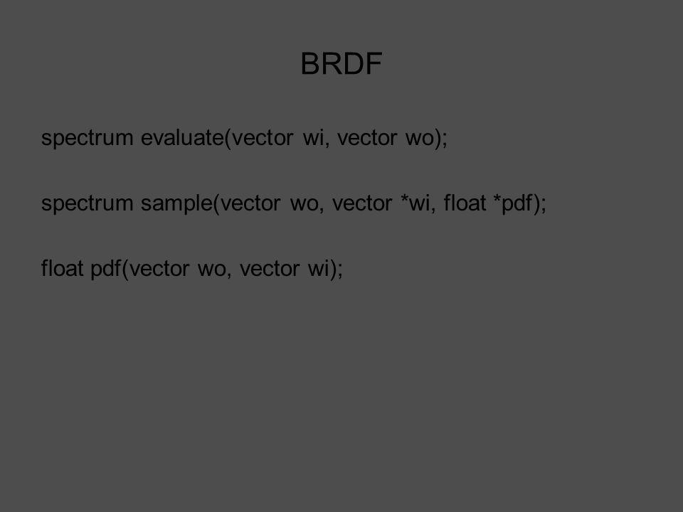 BRDF spectrum evaluate(vector wi, vector wo); spectrum sample(vector wo, vector *wi, float *pdf); float pdf(vector wo, vector wi);