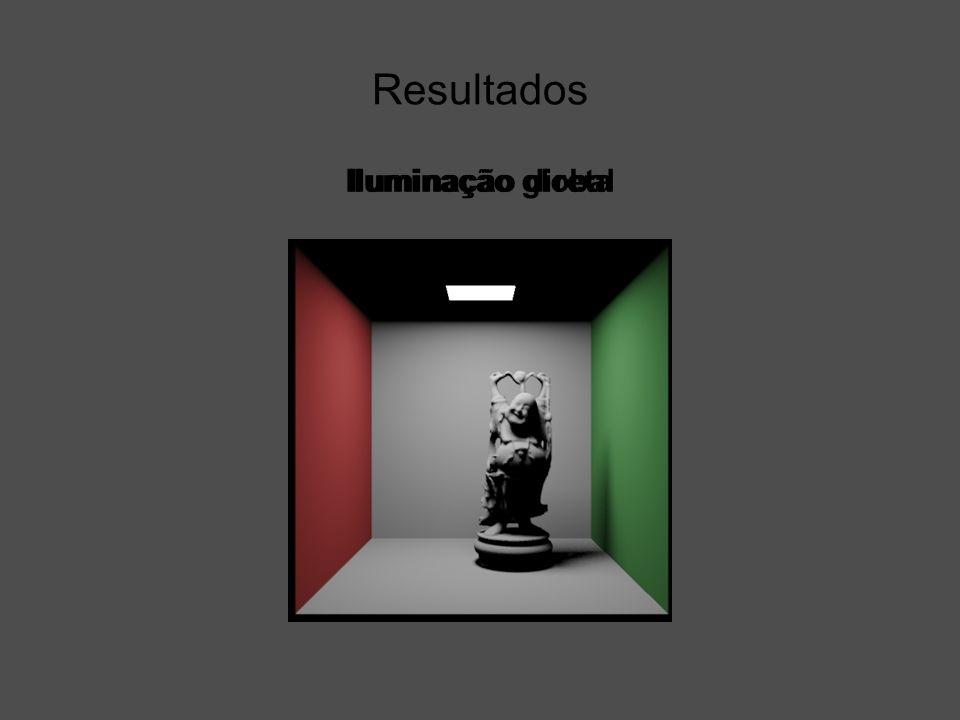 Iluminação global Resultados Iluminação direta