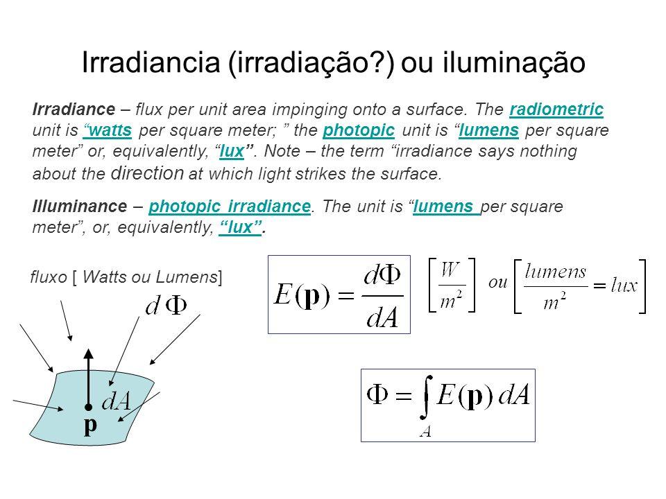 Irradiancia (irradiação?) ou iluminação Irradiance – flux per unit area impinging onto a surface. The radiometric unit is watts per square meter; the