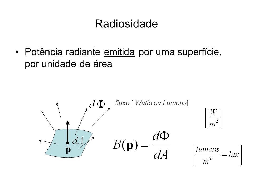 Radiosidade Potência radiante emitida por uma superfície, por unidade de área p fluxo [ Watts ou Lumens]