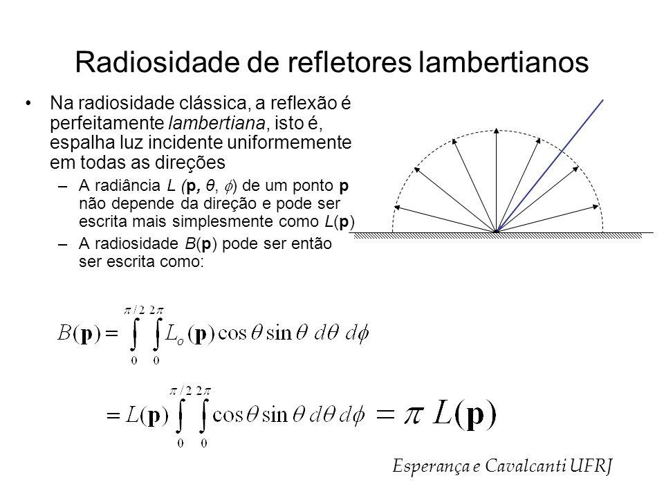 Radiosidade de refletores lambertianos Na radiosidade clássica, a reflexão é perfeitamente lambertiana, isto é, espalha luz incidente uniformemente em