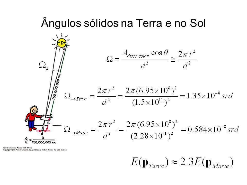 Ângulos sólidos na Terra e no Sol
