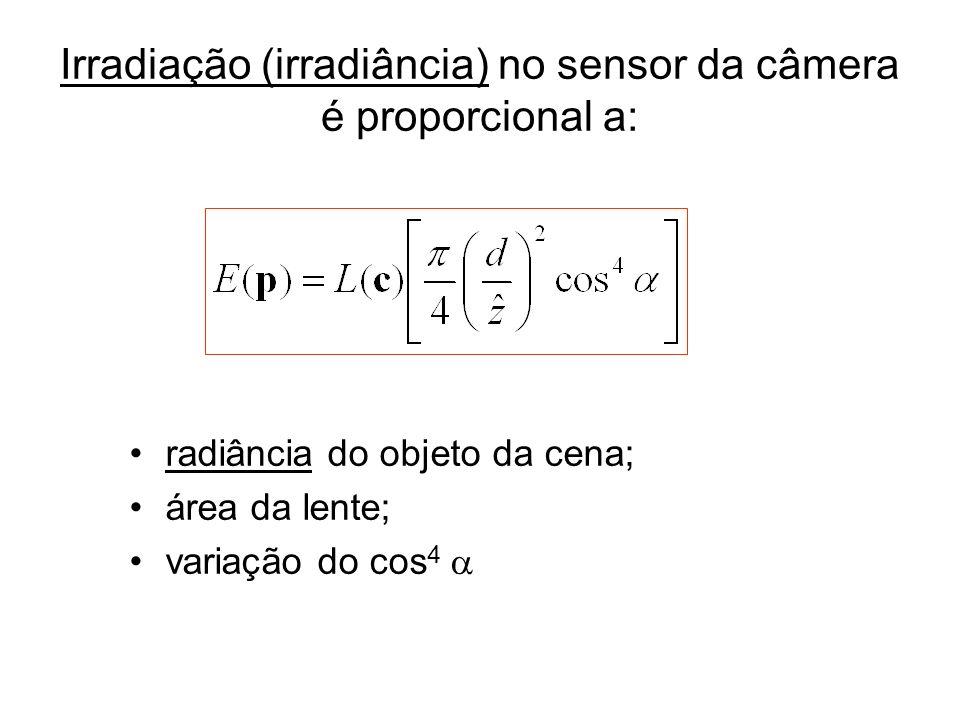 Irradiação (irradiância) no sensor da câmera é proporcional a: radiância do objeto da cena; área da lente; variação do cos 4