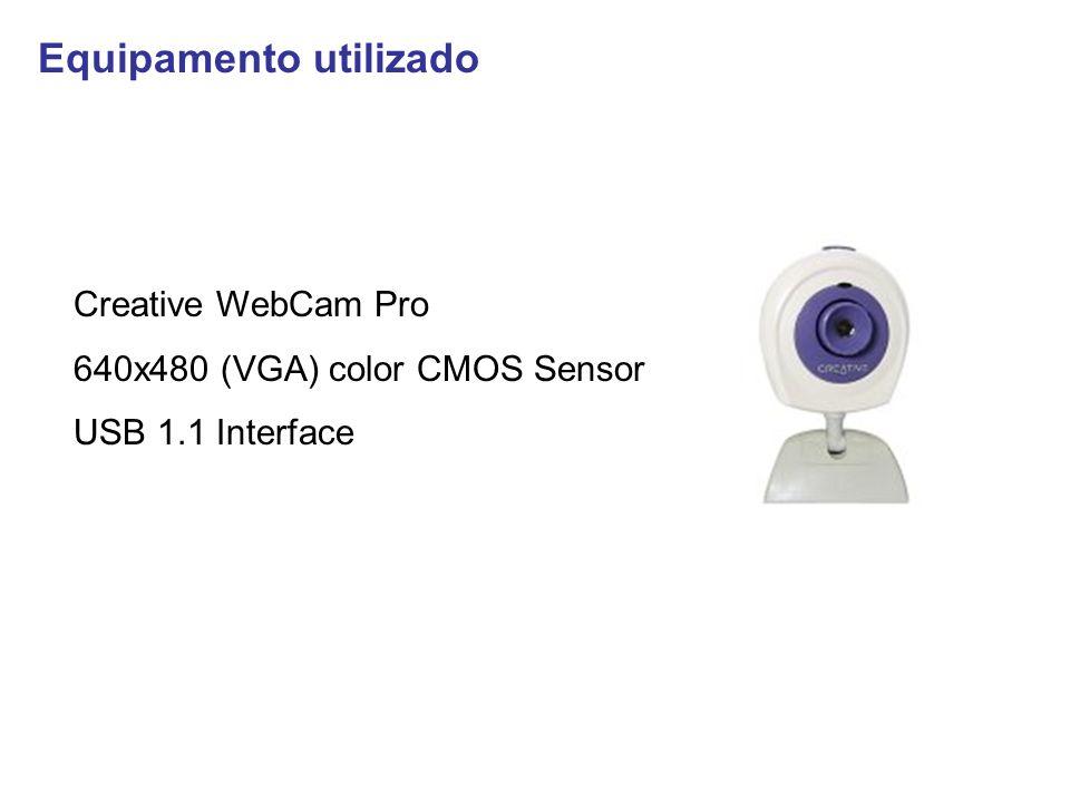 Equipamento utilizado Creative WebCam Pro 640x480 (VGA) color CMOS Sensor USB 1.1 Interface