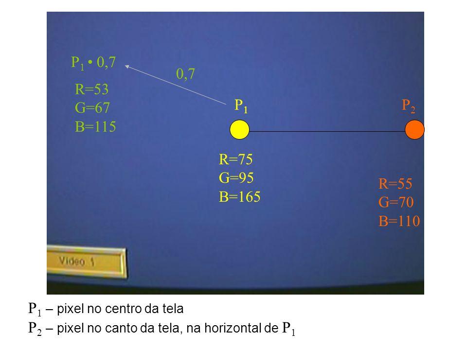 R=75 G=95 B=165 R=55 G=70 B=110 R=53 G=67 B=115 0,7 P1P1 P 1 0,7 P2P2 P 1 – pixel no centro da tela P 2 – pixel no canto da tela, na horizontal de P 1