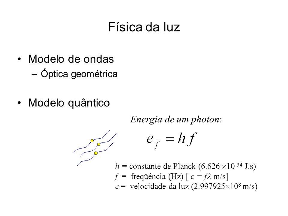 Resultados Geometria complexa ~ 900 mil triângulos ~ 3 min