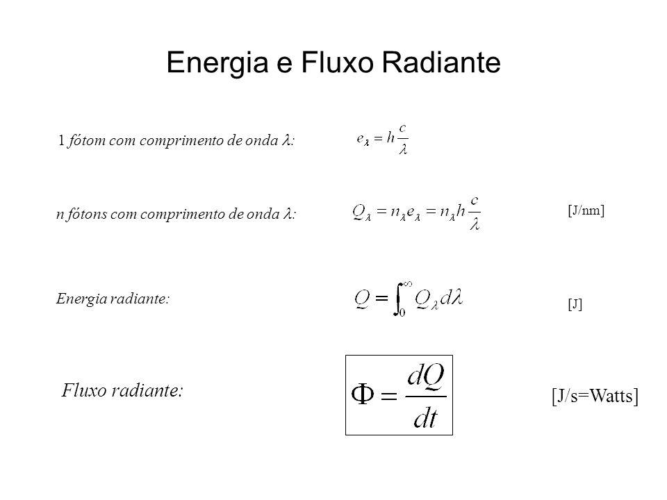 Energia e Fluxo Radiante n fótons com comprimento de onda : 1 fótom com comprimento de onda : Energia radiante: Fluxo radiante: [J/nm] [J] [J/s=Watts]