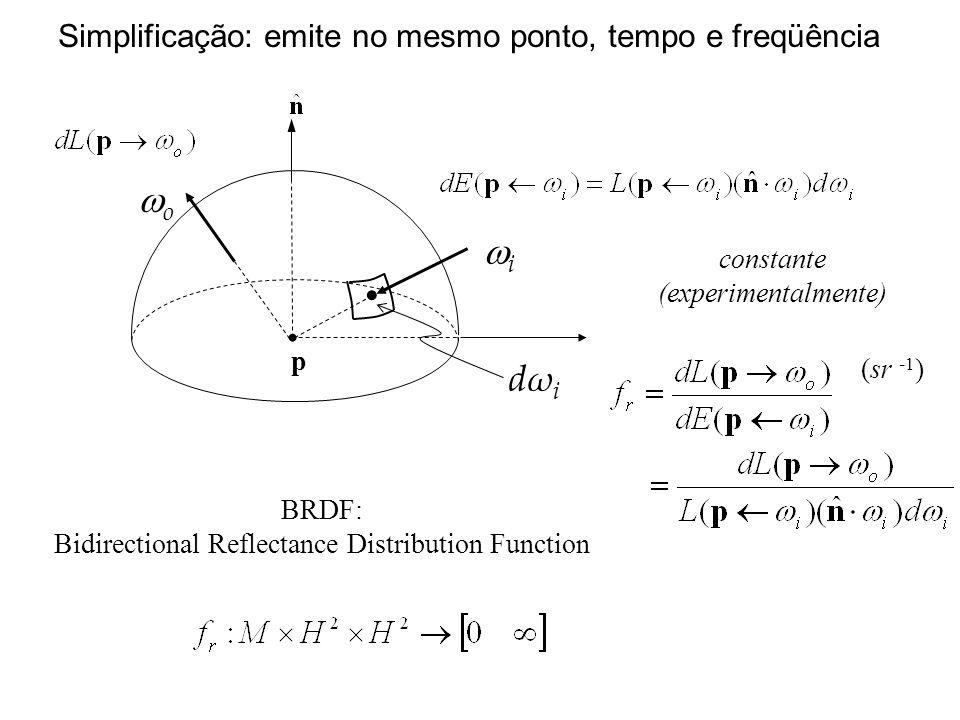 Simplificação: emite no mesmo ponto, tempo e freqüência (sr -1 ) i dωidωi p o constante (experimentalmente) BRDF: Bidirectional Reflectance Distributi