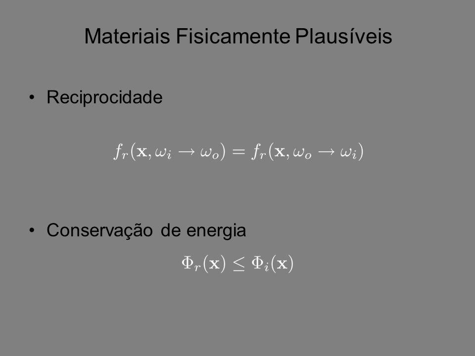 Materiais Fisicamente Plausíveis Reciprocidade Conservação de energia